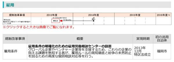 koyoukisei.jpg